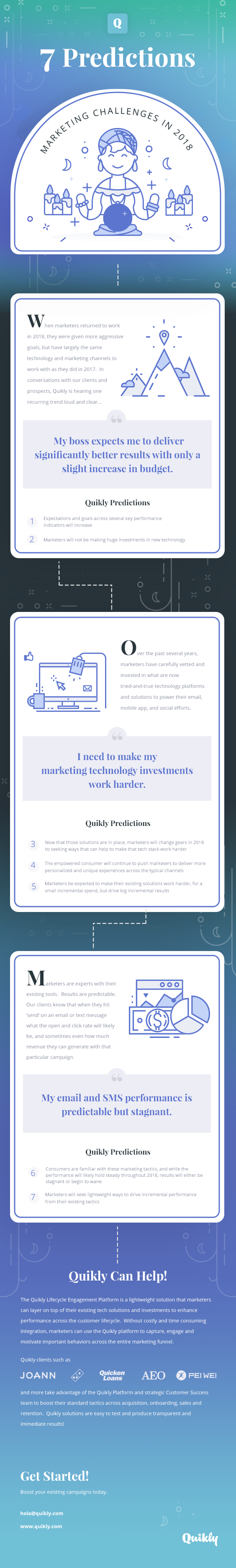 QuiklyPredictions_Inforgrapic.png