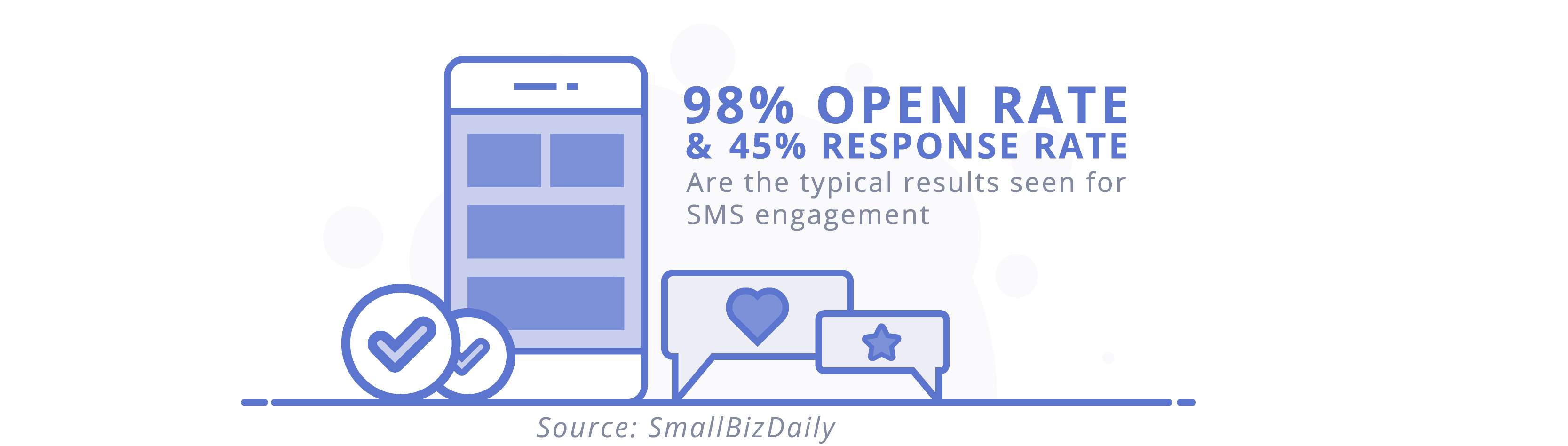 sms-marketing-stats